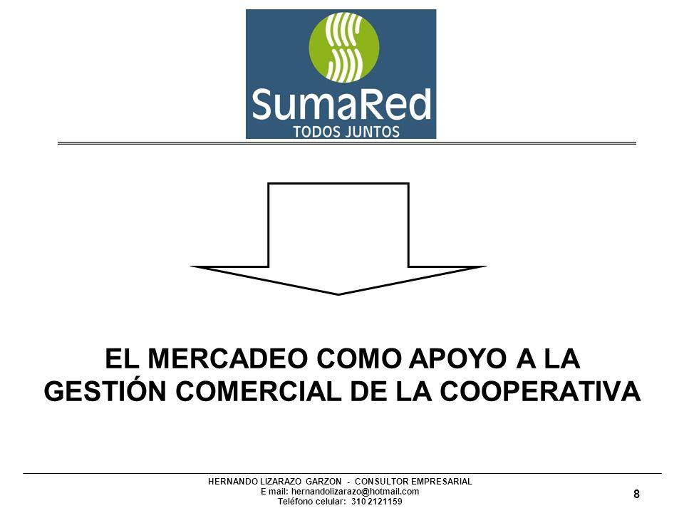 HERNANDO LIZARAZO GARZON - CONSULTOR EMPRESARIAL E mail: hernandolizarazo@hotmail.com Teléfono celular: 310 2121159 EXCELENCIA OPERACIONAL MENOS FUNCI