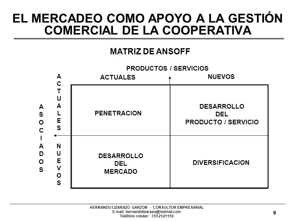 8 HERNANDO LIZARAZO GARZON - CONSULTOR EMPRESARIAL E mail: hernandolizarazo@hotmail.com Teléfono celular: 310 2121159 EL MERCADEO COMO APOYO A LA GEST