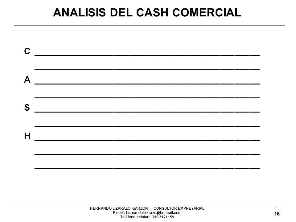 HERNANDO LIZARAZO GARZON - CONSULTOR EMPRESARIAL E mail: hernandolizarazo@hotmail.com Teléfono celular: 310 2121159 ASOCIADO GESTION A REALIZAR TIPO D