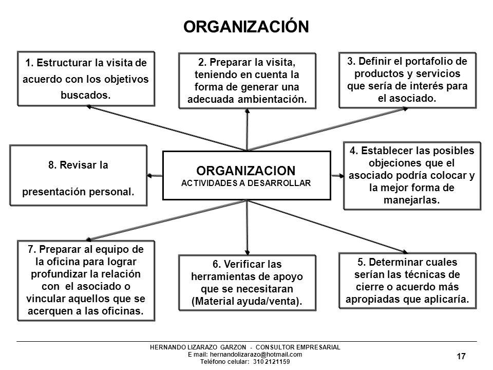 HERNANDO LIZARAZO GARZON - CONSULTOR EMPRESARIAL E mail: hernandolizarazo@hotmail.com Teléfono celular: 310 2121159 ANALISIS DEL CASH COMERCIAL C_____
