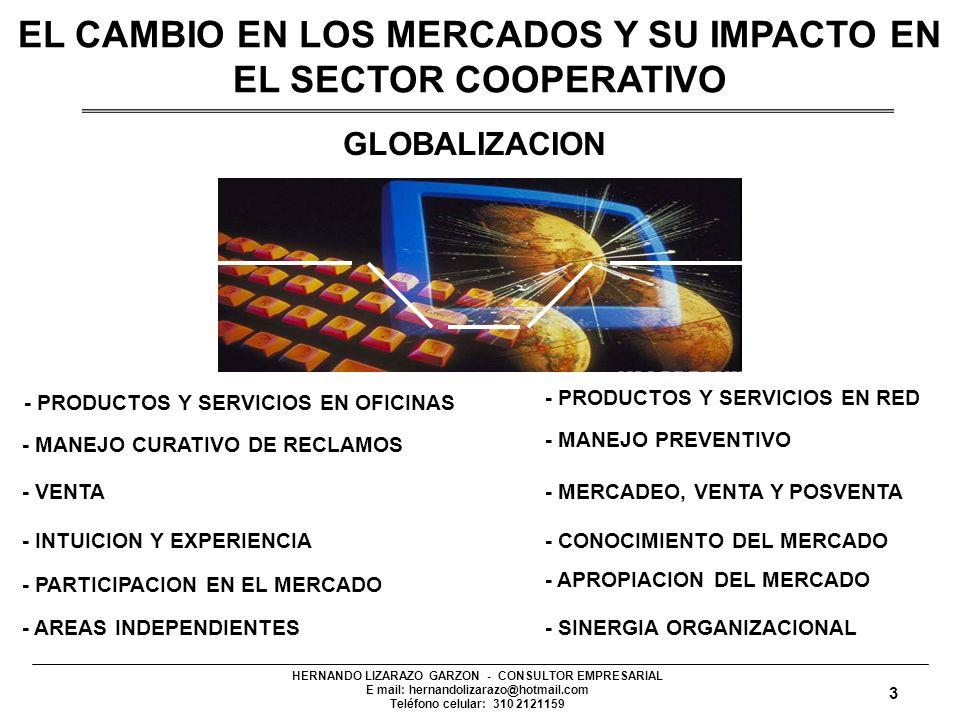 HERNANDO LIZARAZO GARZON - CONSULTOR EMPRESARIAL E mail: hernandolizarazo@hotmail.com Teléfono celular: 310 2121159 GLOBALIZACION - PRODUCTOS Y SERVICIOS EN OFICINAS - MANEJO CURATIVO DE RECLAMOS - VENTA - INTUICION Y EXPERIENCIA - PARTICIPACION EN EL MERCADO - AREAS INDEPENDIENTES - PRODUCTOS Y SERVICIOS EN RED - MANEJO PREVENTIVO - MERCADEO, VENTA Y POSVENTA - CONOCIMIENTO DEL MERCADO - APROPIACION DEL MERCADO - SINERGIA ORGANIZACIONAL 3 EL CAMBIO EN LOS MERCADOS Y SU IMPACTO EN EL SECTOR COOPERATIVO