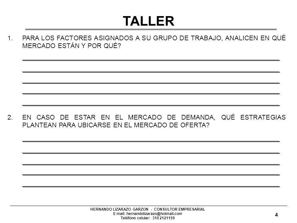 HERNANDO LIZARAZO GARZON - CONSULTOR EMPRESARIAL E mail: hernandolizarazo@hotmail.com Teléfono celular: 310 2121159 1.PARA LOS FACTORES ASIGNADOS A SU GRUPO DE TRABAJO, ANALICEN EN QUÉ MERCADO ESTÁN Y POR QUÉ.