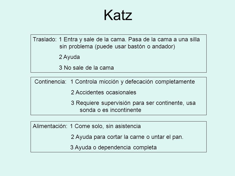 Katz Traslado: 1 Entra y sale de la cama. Pasa de la cama a una silla sin problema (puede usar bastón o andador) 2 Ayuda 3 No sale de la cama Continen