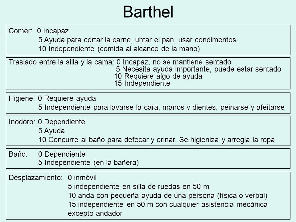 Barthel Comer: 0 Incapaz 5 Ayuda para cortar la carne, untar el pan, usar condimentos. 10 Independiente (comida al alcance de la mano) Traslado entre