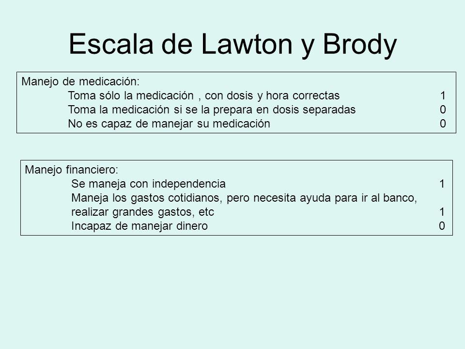 Escala de Lawton y Brody Manejo de medicación: Toma sólo la medicación, con dosis y hora correctas 1 Toma la medicación si se la prepara en dosis sepa
