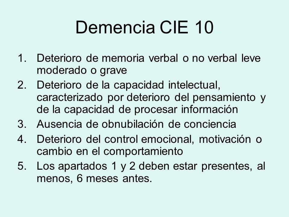 Demencia CIE 10 1.Deterioro de memoria verbal o no verbal leve moderado o grave 2.Deterioro de la capacidad intelectual, caracterizado por deterioro d