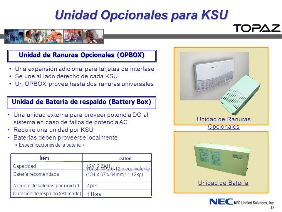 12 Unidad Opcionales para KSU Una expansión adicional para tarjetas de interfase Se une al lado derecho de cada KSU Un OPBOX provee hasta dos ranuras