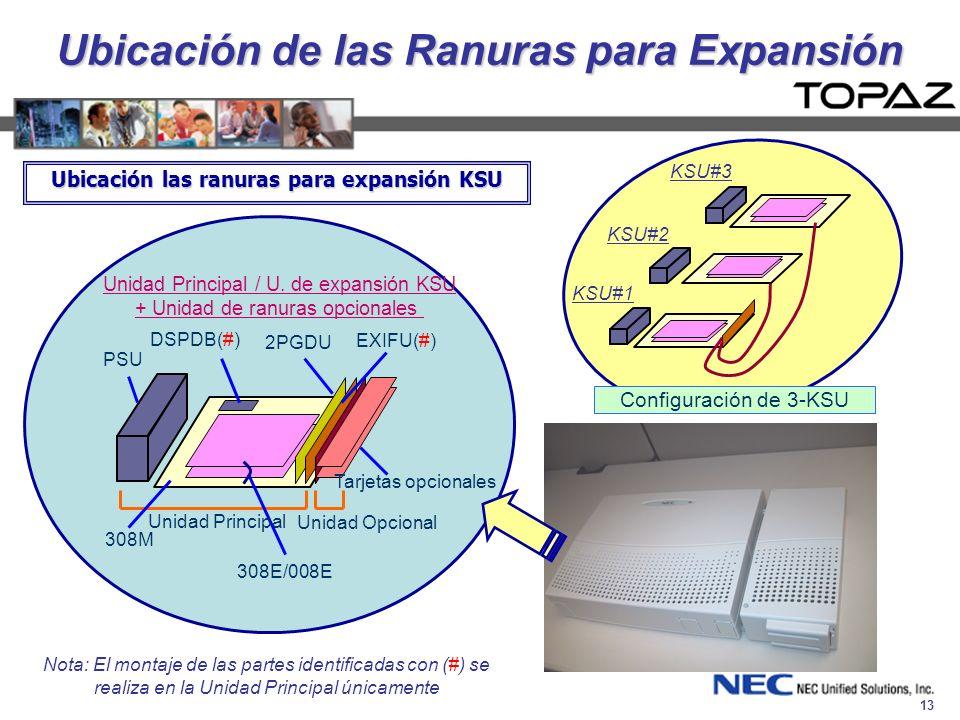 13 Ubicación de las Ranuras para Expansión Configuración de 3-KSU Nota: El montaje de las partes identificadas con (#) se realiza en la Unidad Princip