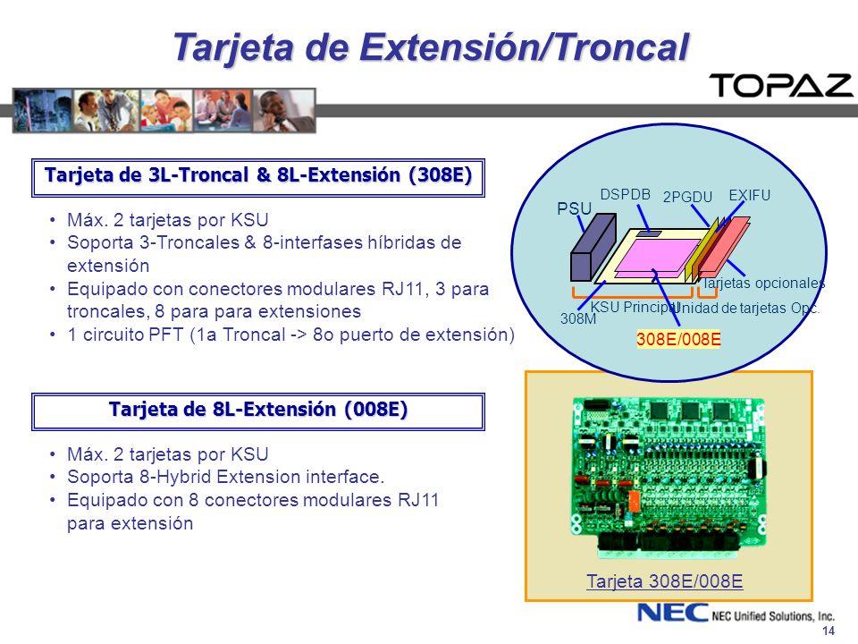 14 Tarjeta de Extensión/Troncal Máx. 2 tarjetas por KSU Soporta 3-Troncales & 8-interfases híbridas de extensión Equipado con conectores modulares RJ1