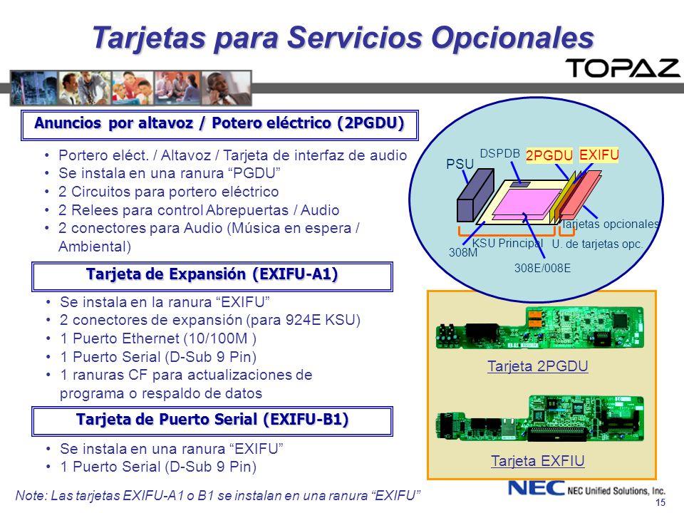 15 Tarjetas para Servicios Opcionales Se instala en la ranura EXIFU 2 conectores de expansión (para 924E KSU) 1 Puerto Ethernet (10/100M ) 1 Puerto Se