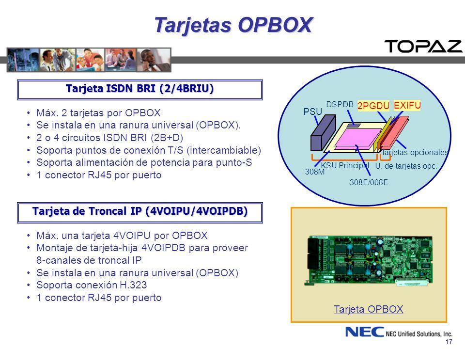 17 Tarjetas OPBOX Máx. 2 tarjetas por OPBOX Se instala en una ranura universal (OPBOX). 2 o 4 circuitos ISDN BRI (2B+D) Soporta puntos de conexión T/S