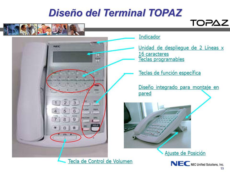 19 Diseño del Terminal TOPAZ Teclas programables Ajuste de Posición Teclas de función específica Unidad de despliegue de 2 Líneas x 16 caracteres Dise