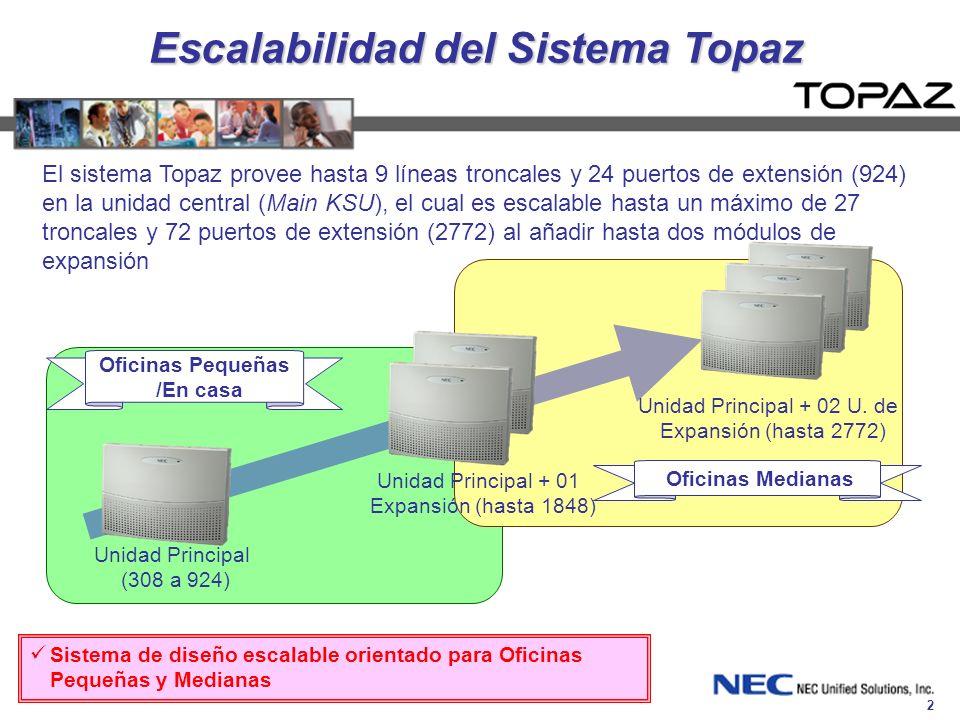 2 Escalabilidad del Sistema Topaz El sistema Topaz provee hasta 9 líneas troncales y 24 puertos de extensión (924) en la unidad central (Main KSU), el
