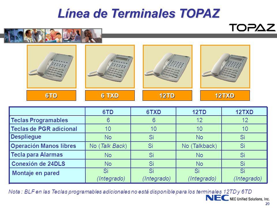20 Línea de Terminales TOPAZ 6TD 6 TXD 12TD 12TXD Nota : BLF en las Teclas programables adicionales no está disponible para los terminales 12TD y 6TD