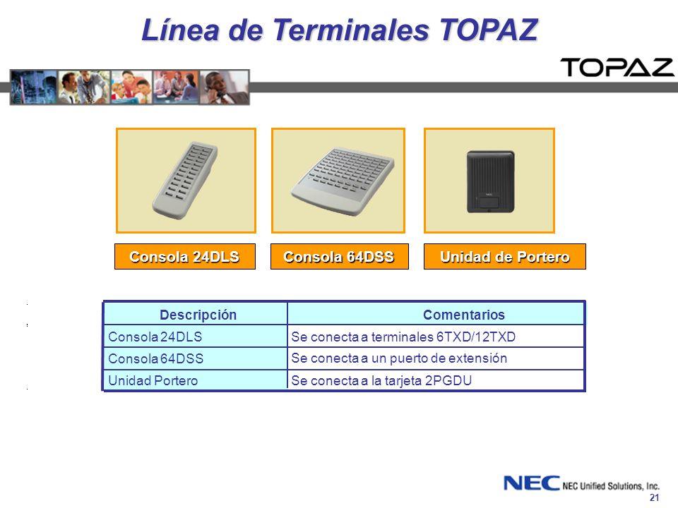 21 Línea de Terminales TOPAZ Consola 24DLS Consola 64DSS Unidad de Portero DescripciónComentarios Consola 24DLSSe conecta a terminales 6TXD/12TXD Cons