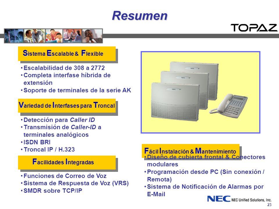23 Resumen Detección para Caller ID Transmisión de Caller-ID a terminales analógicos ISDN BRI Troncal IP / H.323 Escalabilidad de 308 a 2772 Completa