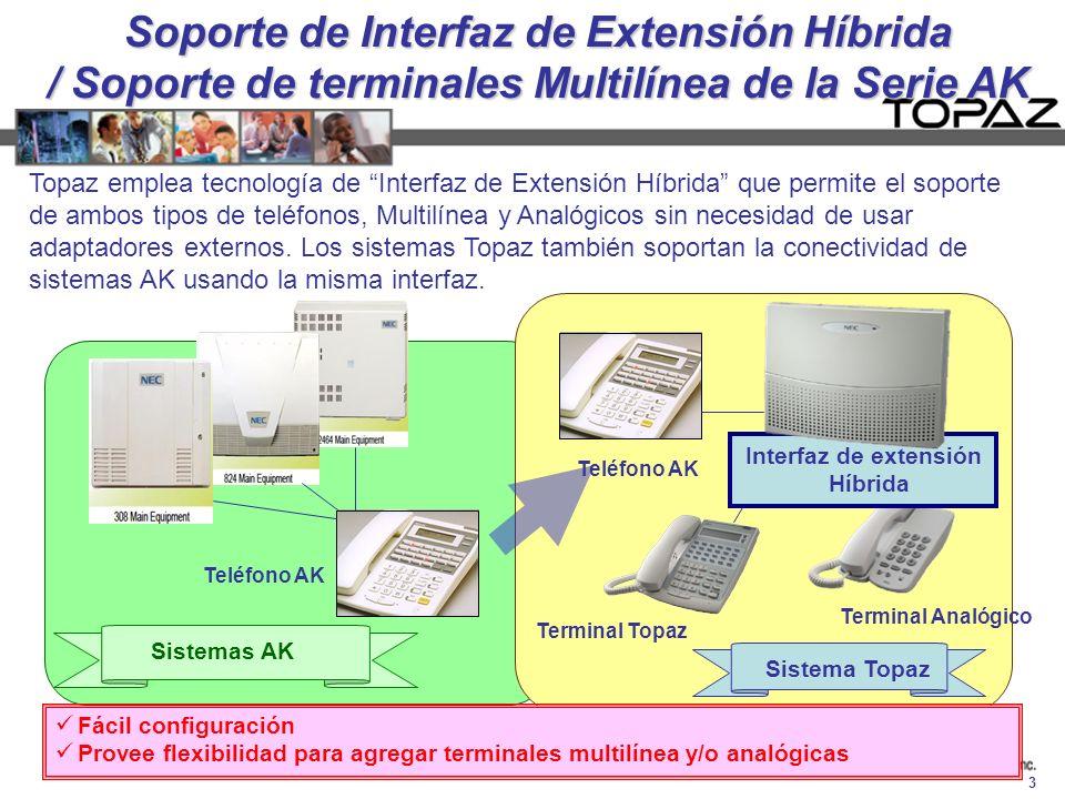 3 Soporte de Interfaz de Extensión Híbrida / Soporte de terminales Multilínea de la Serie AK Topaz emplea tecnología de Interfaz de Extensión Híbrida
