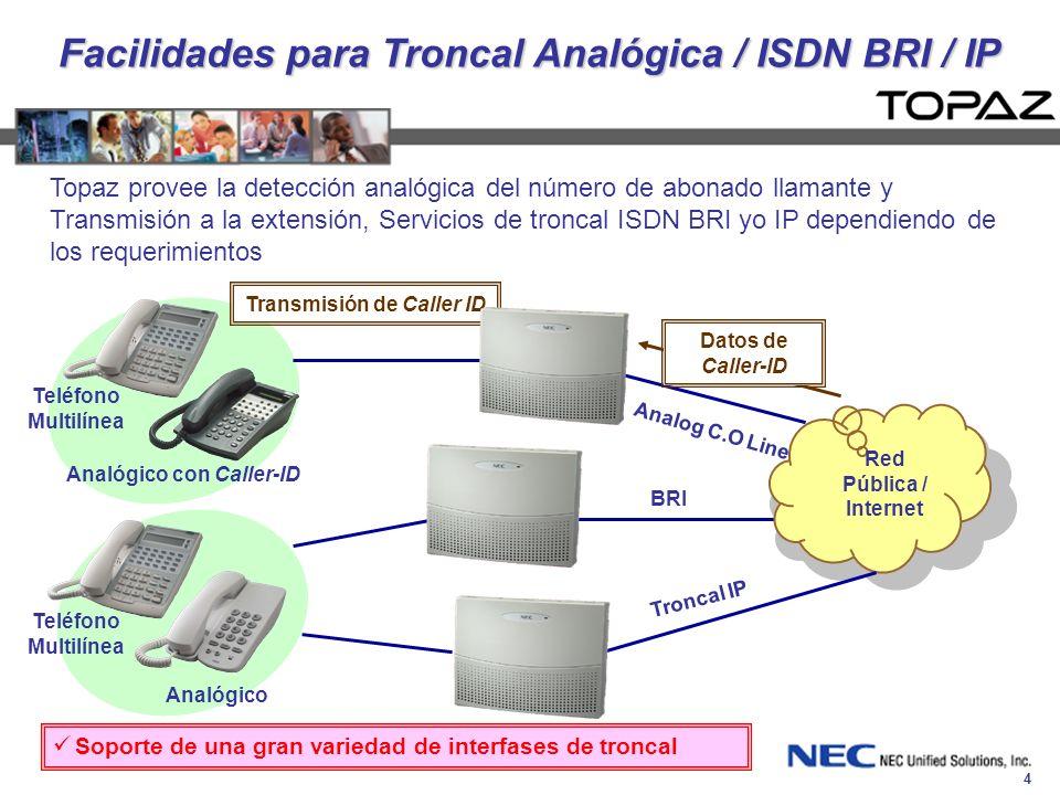 4 Facilidades para Troncal Analógica / ISDN BRI / IP Topaz provee la detección analógica del número de abonado llamante y Transmisión a la extensión,