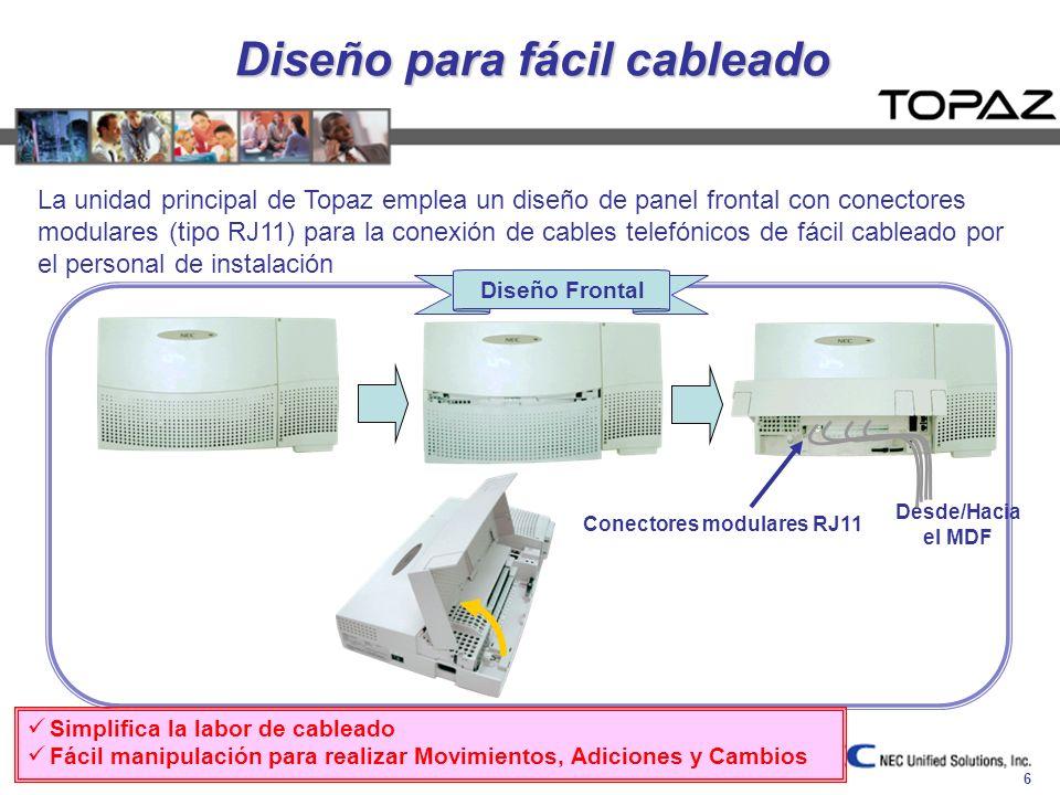 6 Diseño para fácil cableado La unidad principal de Topaz emplea un diseño de panel frontal con conectores modulares (tipo RJ11) para la conexión de c