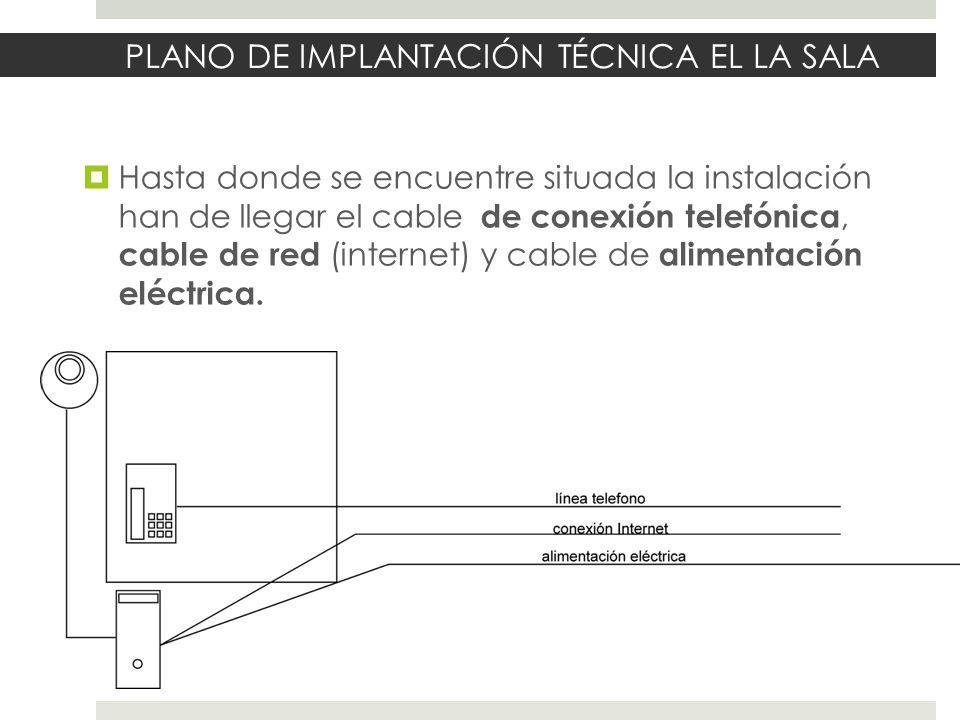 PLANO DE IMPLANTACIÓN TÉCNICA EL LA SALA Hasta donde se encuentre situada la instalación han de llegar el cable de conexión telefónica, cable de red (internet) y cable de alimentación eléctrica.