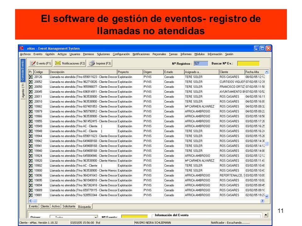 11 El software de gestión de eventos- registro de llamadas no atendidas