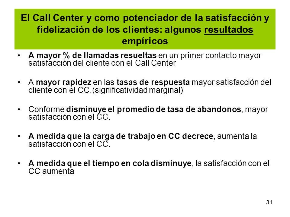 31 El Call Center y como potenciador de la satisfacción y fidelización de los clientes: algunos resultados empíricos A mayor % de llamadas resueltas e