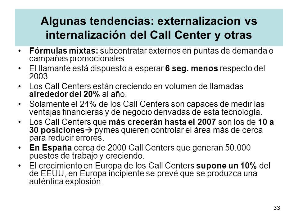 33 Algunas tendencias: externalizacion vs internalización del Call Center y otras Fórmulas mixtas: subcontratar externos en puntas de demanda o campañ