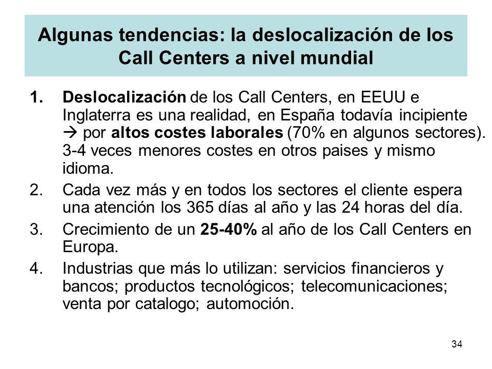 34 Algunas tendencias: la deslocalización de los Call Centers a nivel mundial 1.Deslocalización de los Call Centers, en EEUU e Inglaterra es una reali
