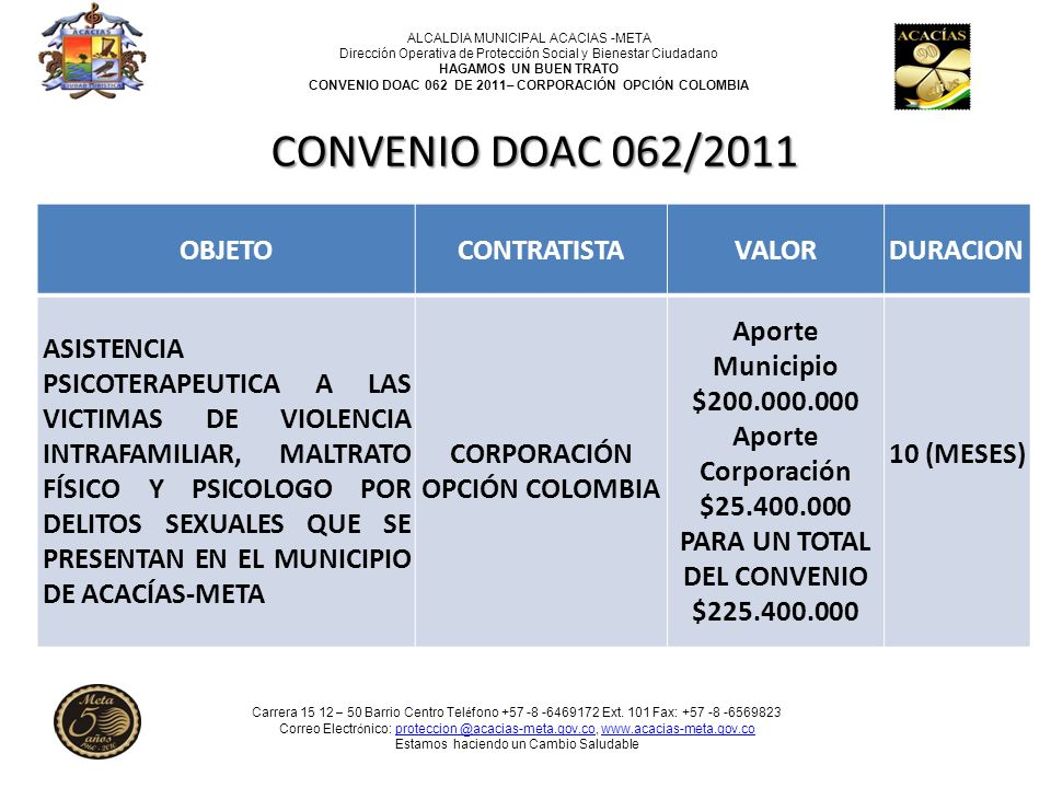 ALCALDIA MUNICIPAL ACACIAS -META Dirección Operativa de Protección Social y Bienestar Ciudadano HAGAMOS UN BUEN TRATO CONVENIO DOAC 062 DE 2011– CORPO
