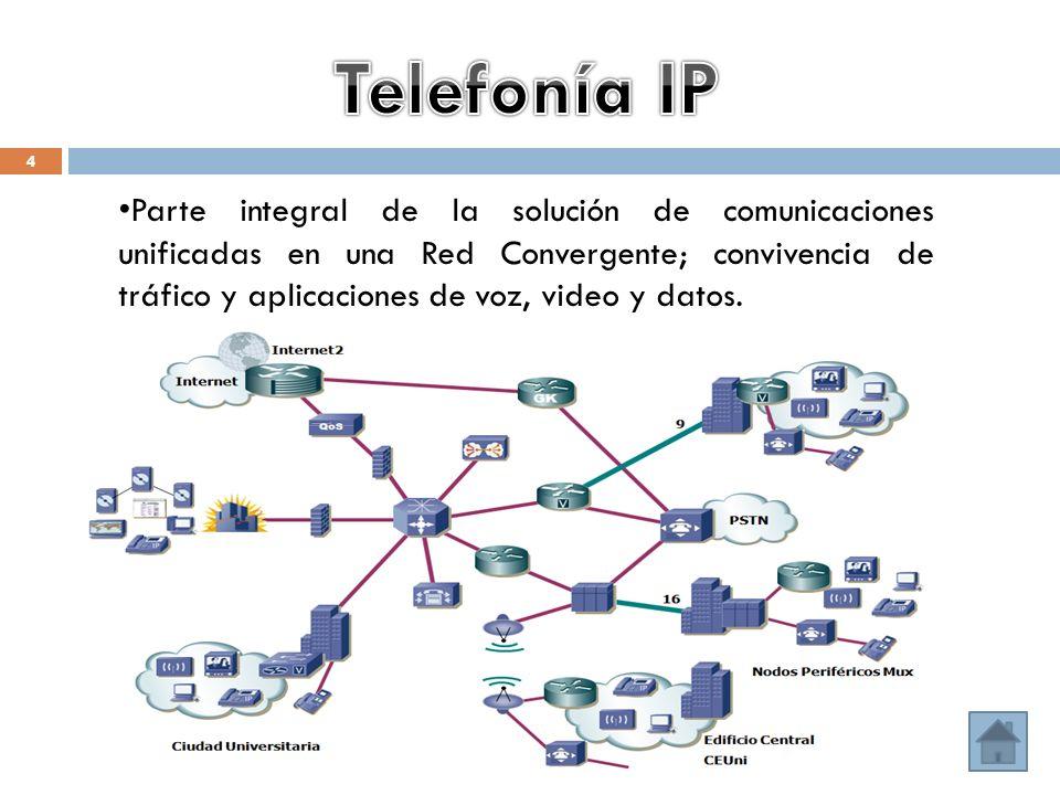 Parte integral de la solución de comunicaciones unificadas en una Red Convergente; convivencia de tráfico y aplicaciones de voz, video y datos.