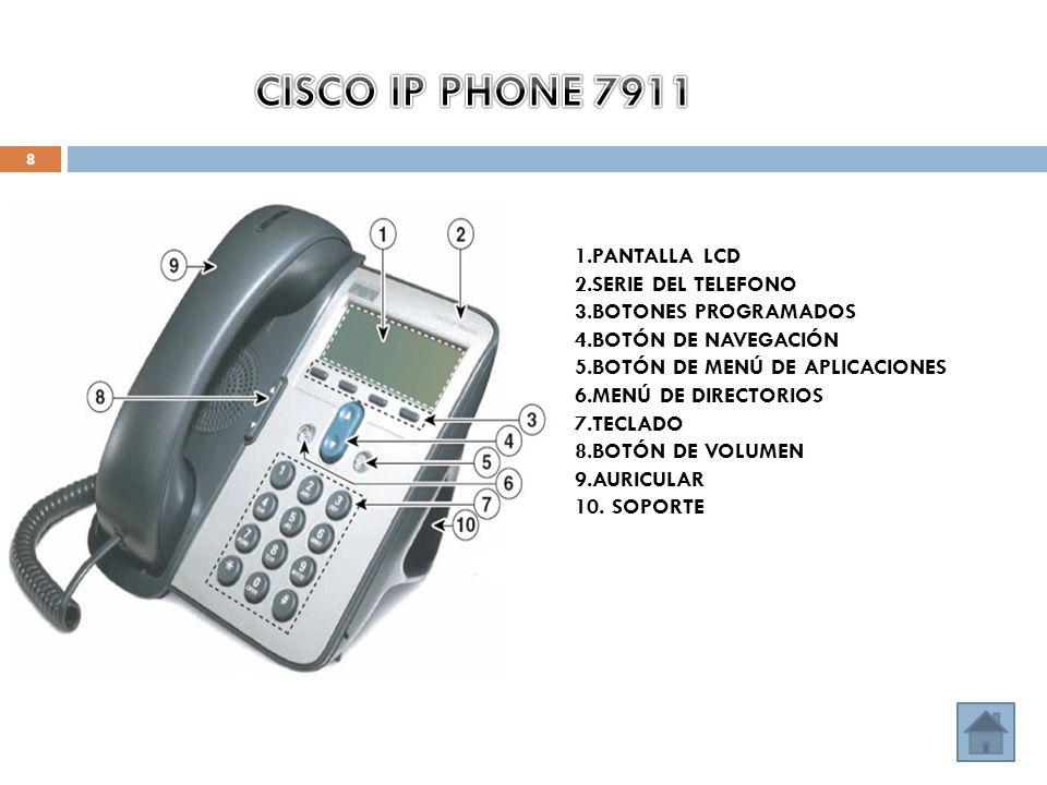 1.PANTALLA LCD 2.SERIE DEL TELEFONO 3.BOTONES PROGRAMADOS 4.BOTÓN DE NAVEGACIÓN 5.BOTÓN DE MENÚ DE APLICACIONES 6.MENÚ DE DIRECTORIOS 7.TECLADO 8.BOTÓ