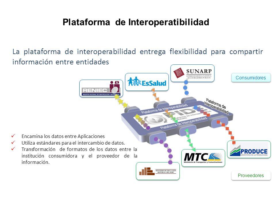 Consumidores Proveedores La plataforma de interoperabilidad entrega flexibilidad para compartir información entre entidades Encamina los datos entre A