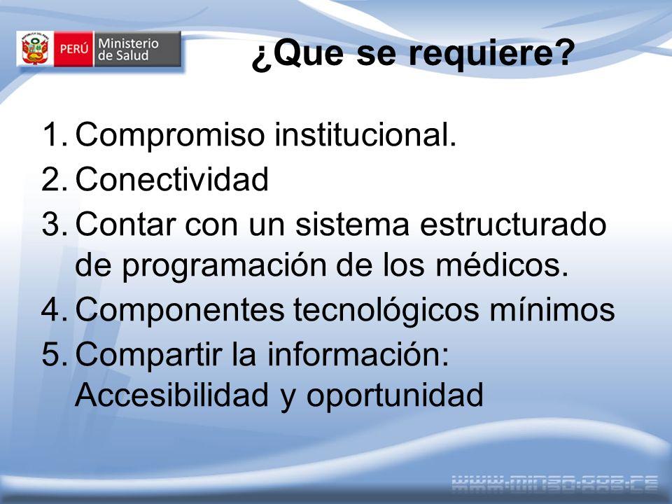 ¿Que se requiere? 1.Compromiso institucional. 2.Conectividad 3.Contar con un sistema estructurado de programación de los médicos. 4.Componentes tecnol