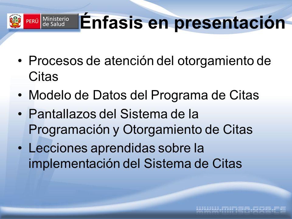 Énfasis en presentación Procesos de atención del otorgamiento de Citas Modelo de Datos del Programa de Citas Pantallazos del Sistema de la Programació
