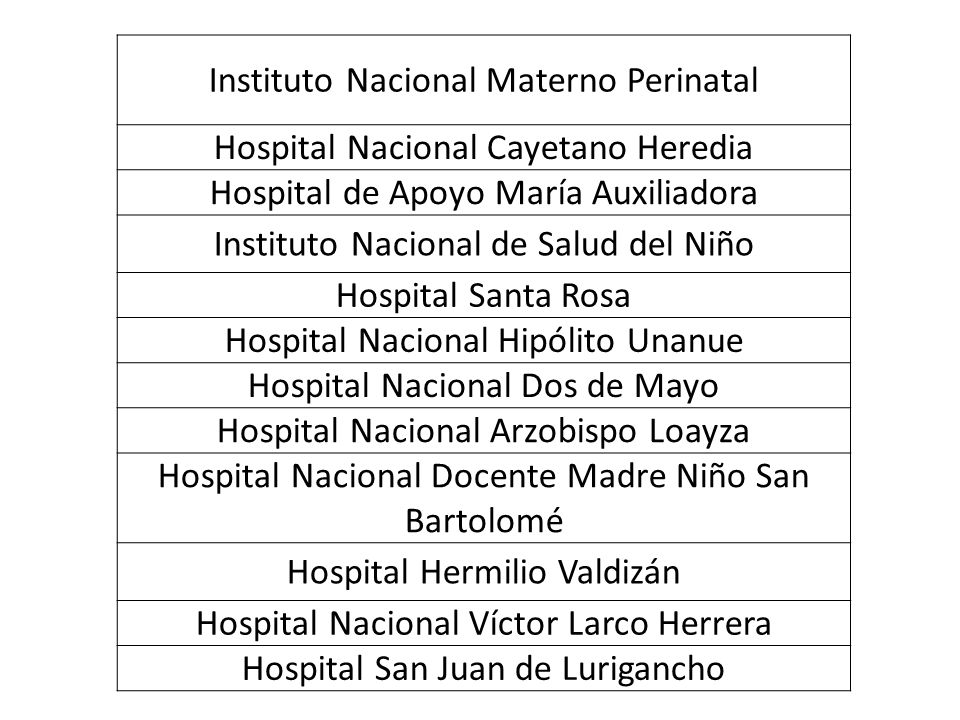 Instituto Nacional Materno Perinatal Hospital Nacional Cayetano Heredia Hospital de Apoyo María Auxiliadora Instituto Nacional de Salud del Niño Hospi