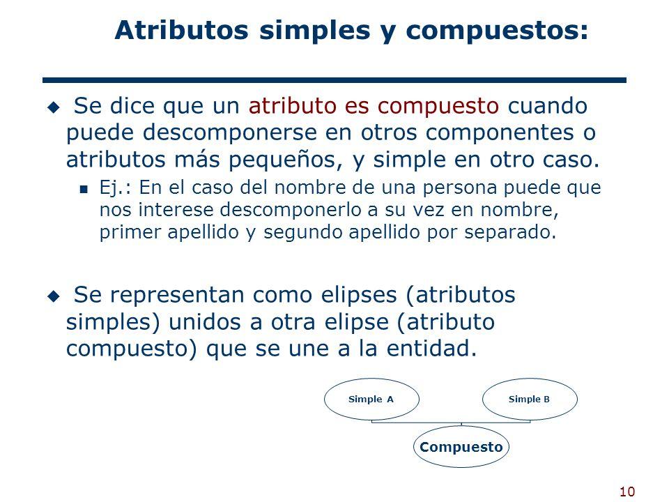 10 Atributos simples y compuestos: Se dice que un atributo es compuesto cuando puede descomponerse en otros componentes o atributos más pequeños, y si