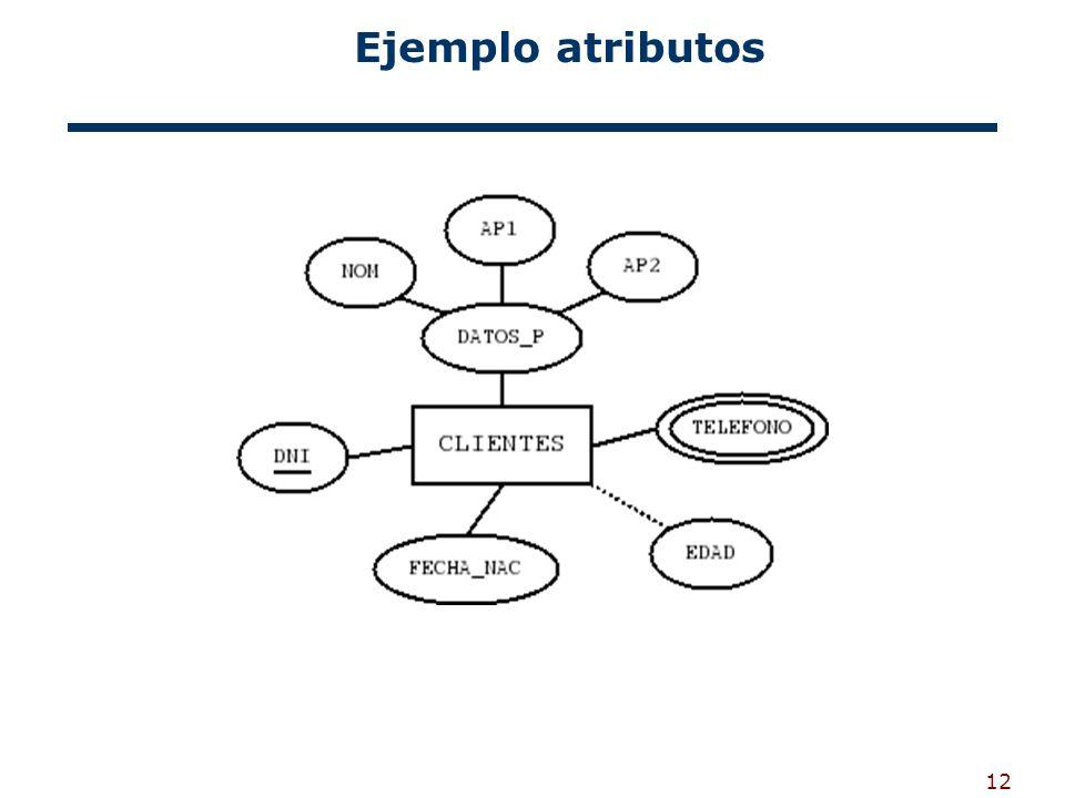 12 Ejemplo atributos