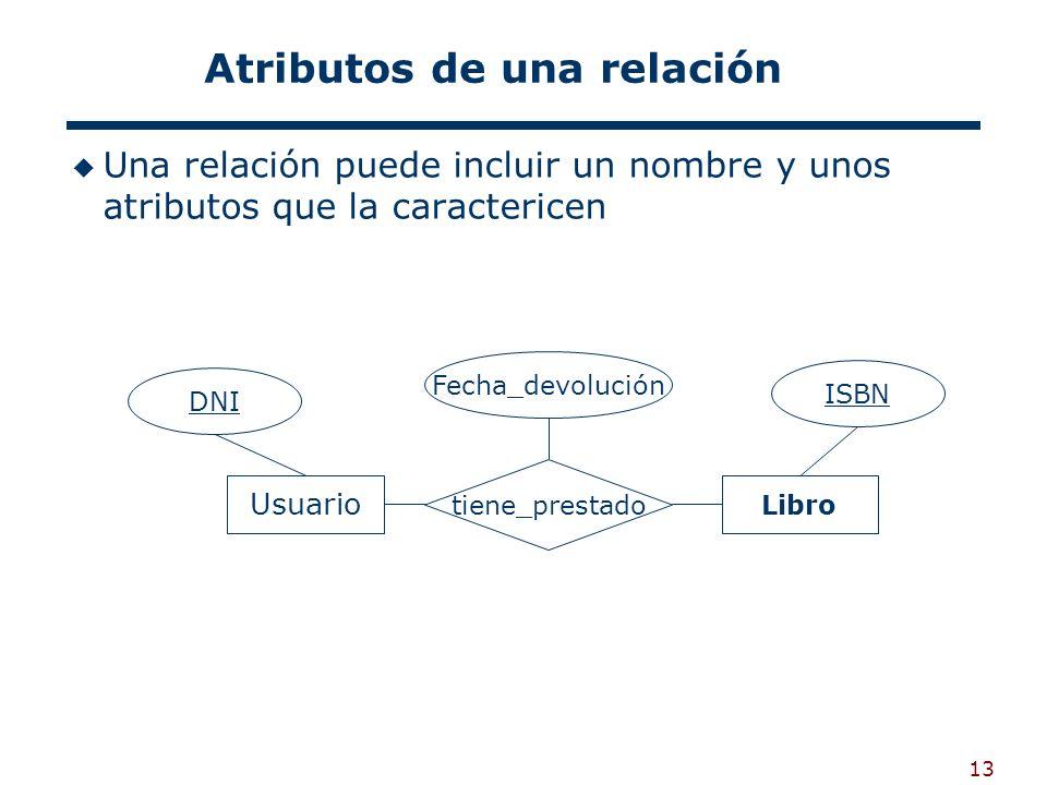 13 Atributos de una relación Una relación puede incluir un nombre y unos atributos que la caractericen Usuario Libro tiene_prestado Fecha_devolución D