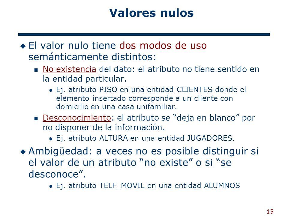 15 Valores nulos El valor nulo tiene dos modos de uso semánticamente distintos: No existencia del dato: el atributo no tiene sentido en la entidad par