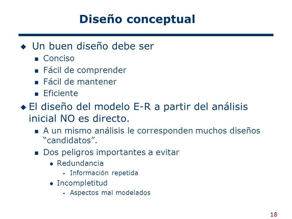 18 Diseño conceptual Un buen diseño debe ser Conciso Fácil de comprender Fácil de mantener Eficiente El diseño del modelo E-R a partir del análisis in