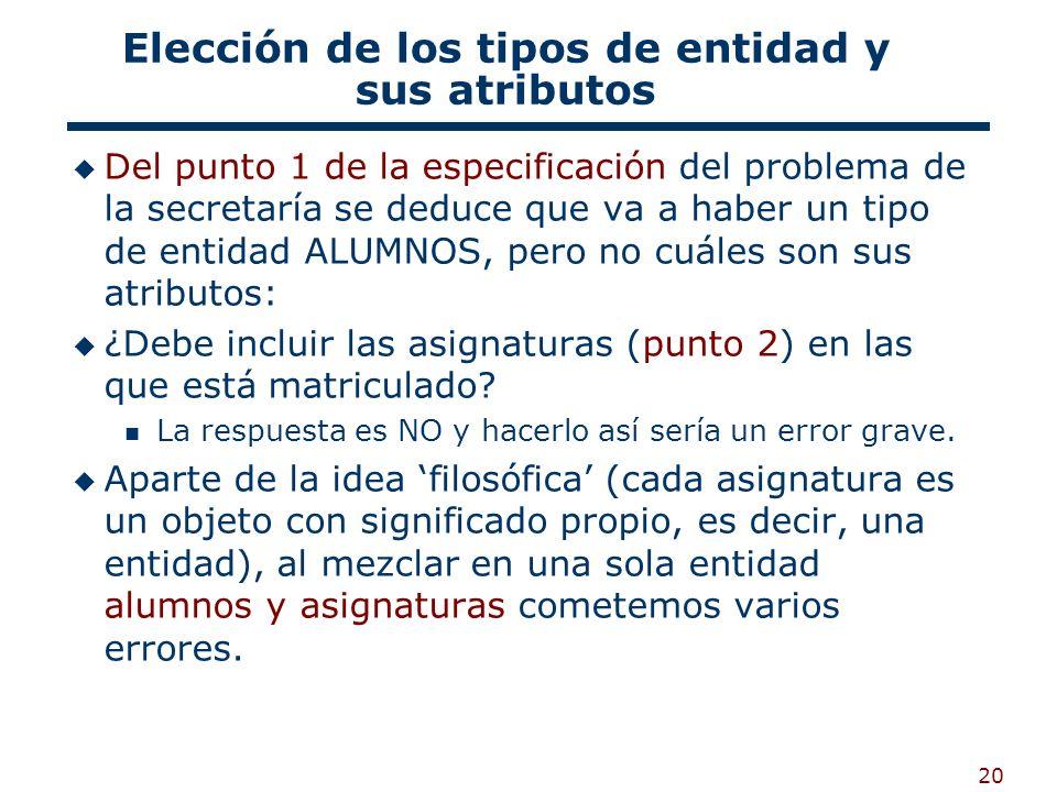 20 Elección de los tipos de entidad y sus atributos Del punto 1 de la especificación del problema de la secretaría se deduce que va a haber un tipo de