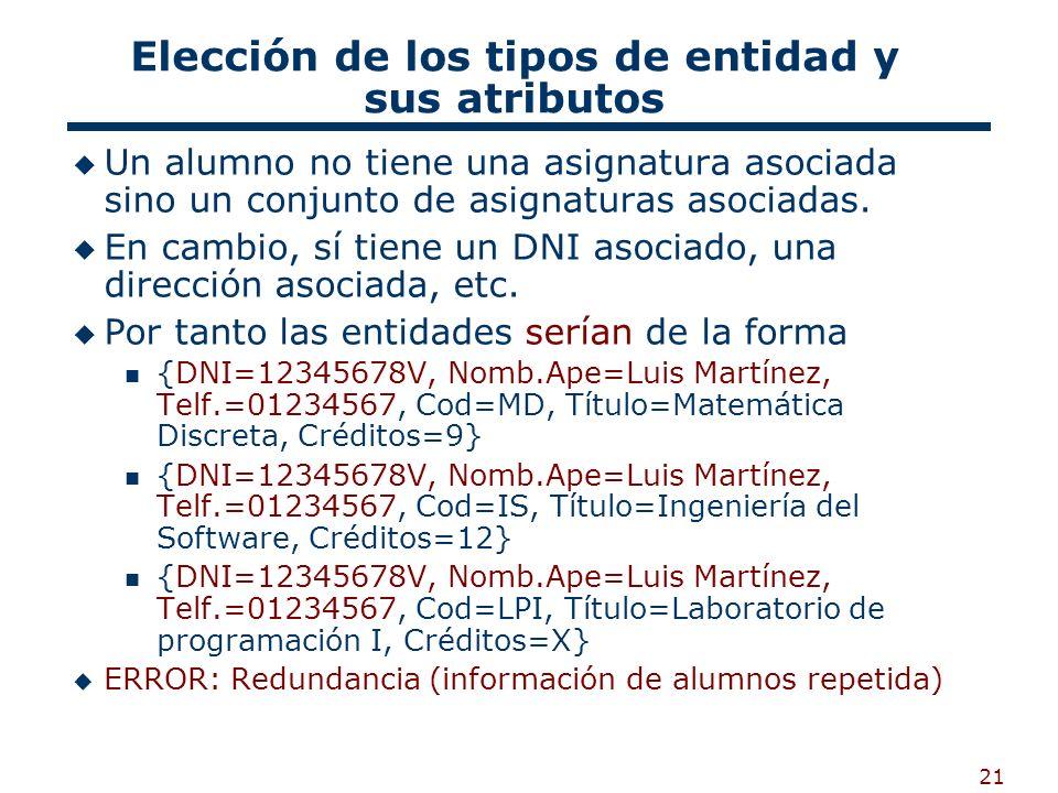 21 Elección de los tipos de entidad y sus atributos Un alumno no tiene una asignatura asociada sino un conjunto de asignaturas asociadas. En cambio, s