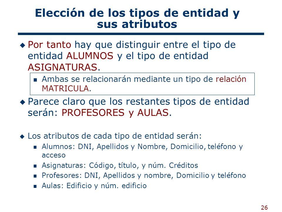 26 Elección de los tipos de entidad y sus atributos Por tanto hay que distinguir entre el tipo de entidad ALUMNOS y el tipo de entidad ASIGNATURAS. Am