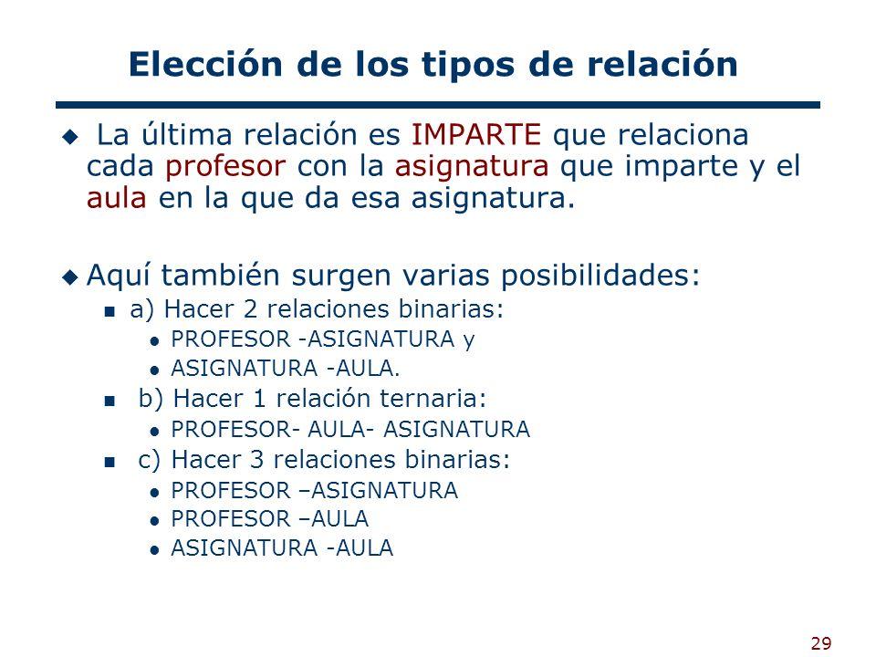 29 Elección de los tipos de relación La última relación es IMPARTE que relaciona cada profesor con la asignatura que imparte y el aula en la que da es