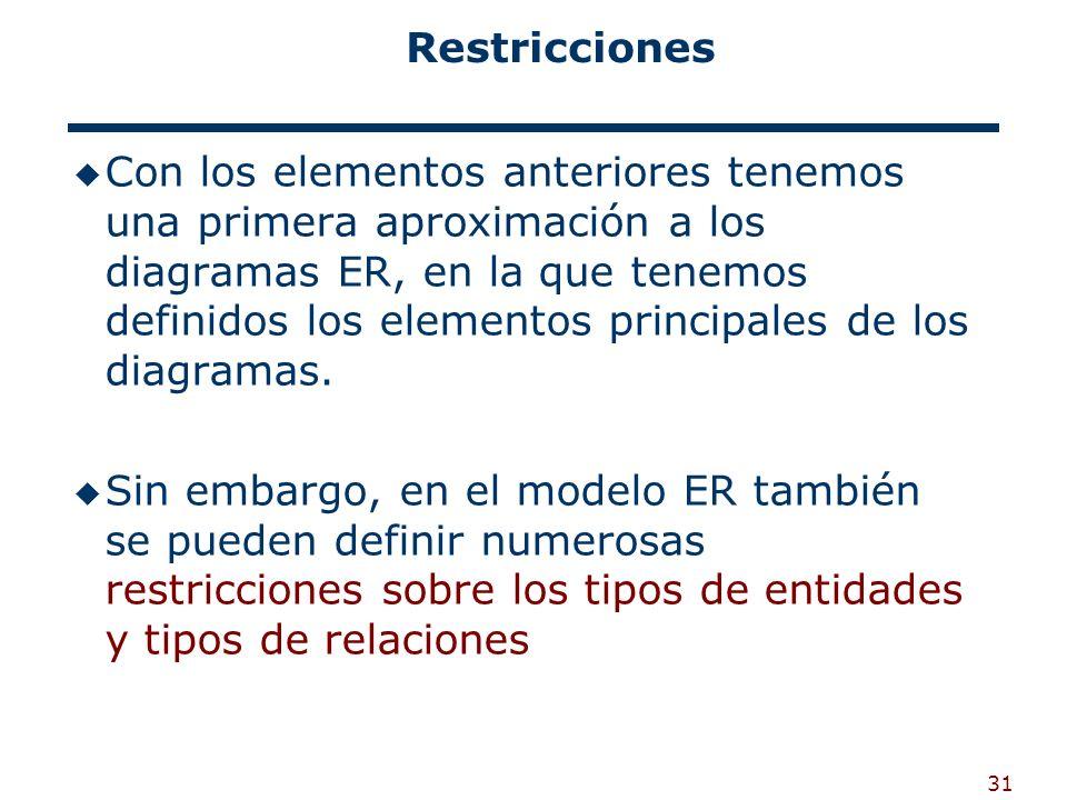 31 Restricciones Con los elementos anteriores tenemos una primera aproximación a los diagramas ER, en la que tenemos definidos los elementos principal