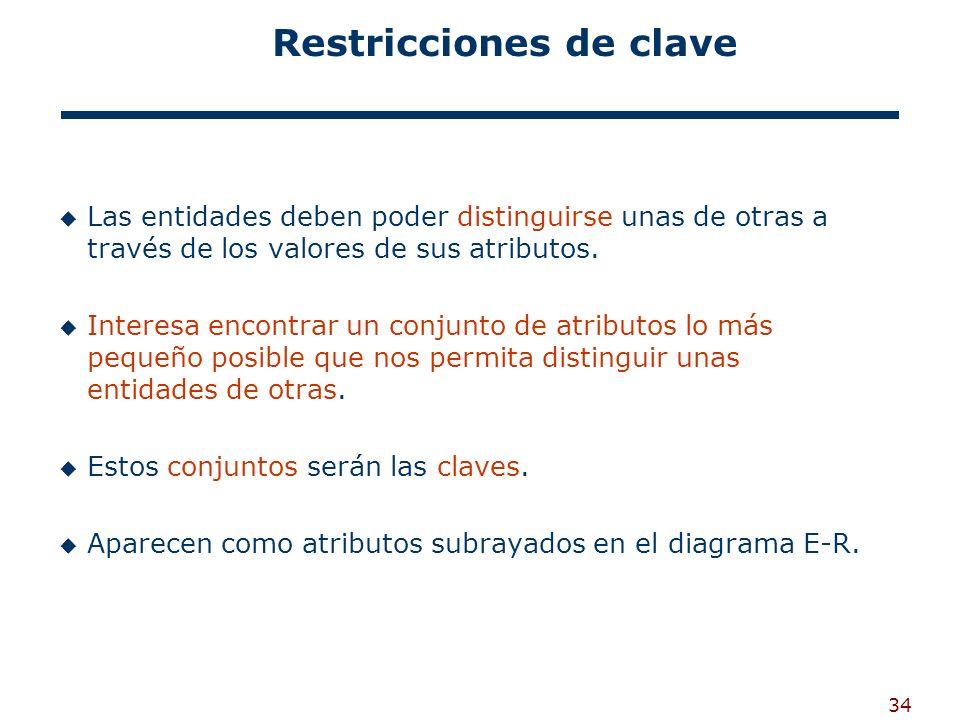 34 Restricciones de clave Las entidades deben poder distinguirse unas de otras a través de los valores de sus atributos. Interesa encontrar un conjunt