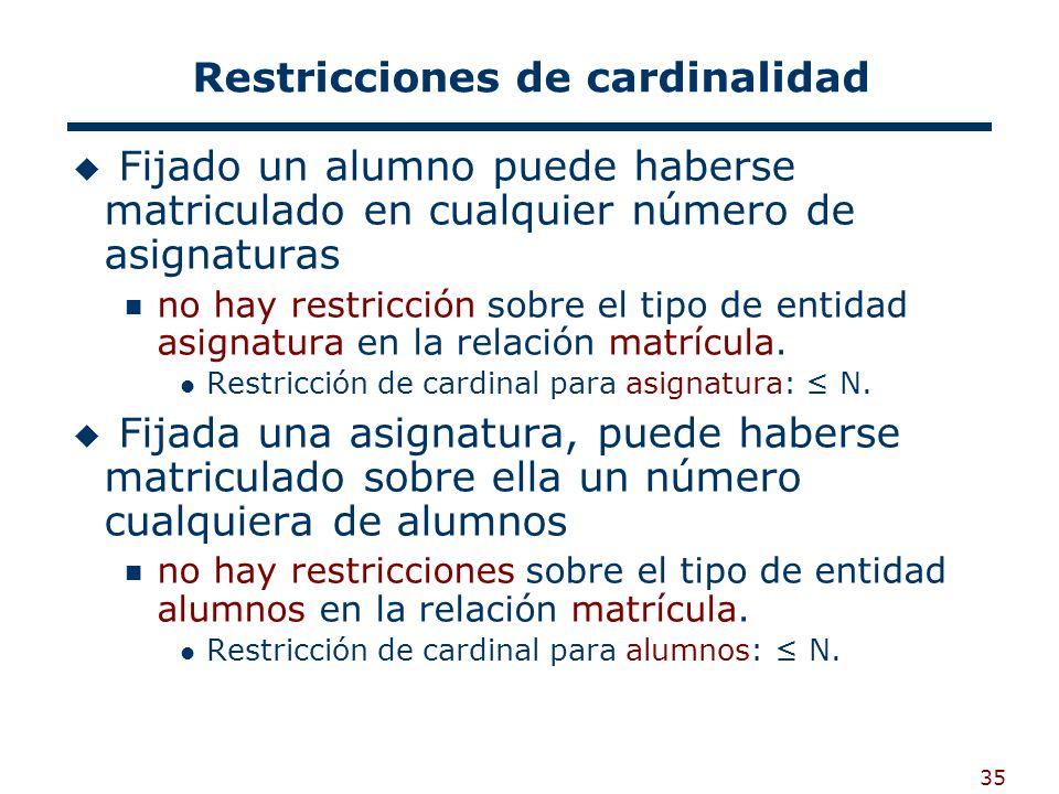 35 Restricciones de cardinalidad Fijado un alumno puede haberse matriculado en cualquier número de asignaturas no hay restricción sobre el tipo de ent