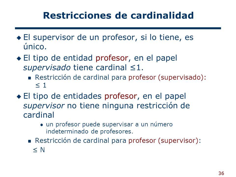 36 Restricciones de cardinalidad El supervisor de un profesor, si lo tiene, es único. El tipo de entidad profesor, en el papel supervisado tiene cardi