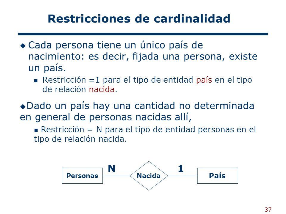 37 Restricciones de cardinalidad Cada persona tiene un único país de nacimiento: es decir, fijada una persona, existe un país. Restricción =1 para el
