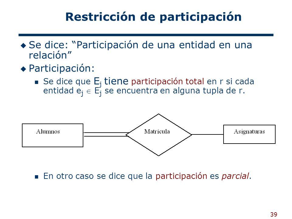 39 Restricción de participación Se dice: Participación de una entidad en una relación Participación: Se dice que E j tiene participación total en r si